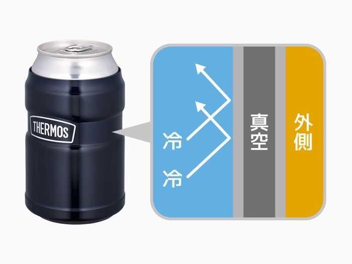 サーモス保冷缶ホルダーROD-002のの真空断熱構造